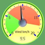 windgauge